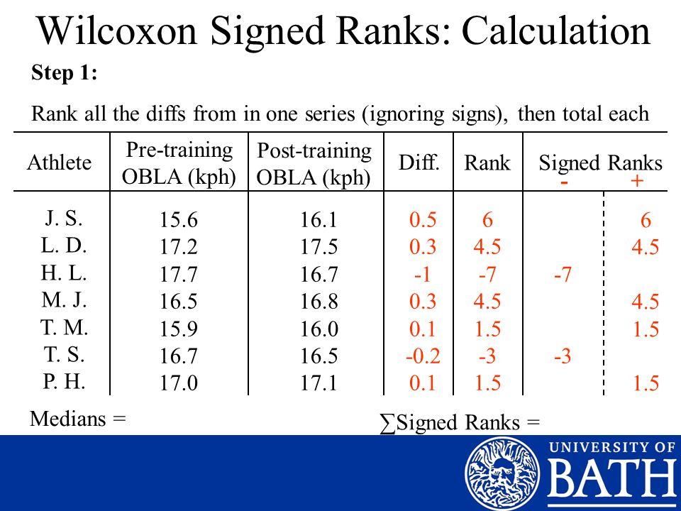 Wilcoxon Signed Ranks: Calculation