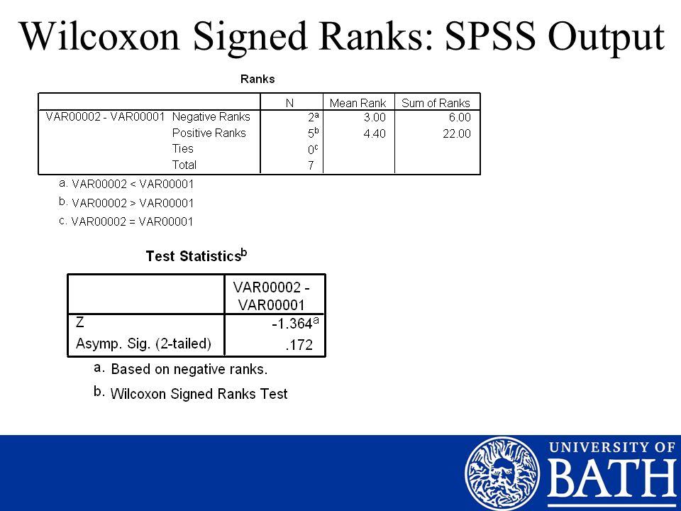 Wilcoxon Signed Ranks: SPSS Output