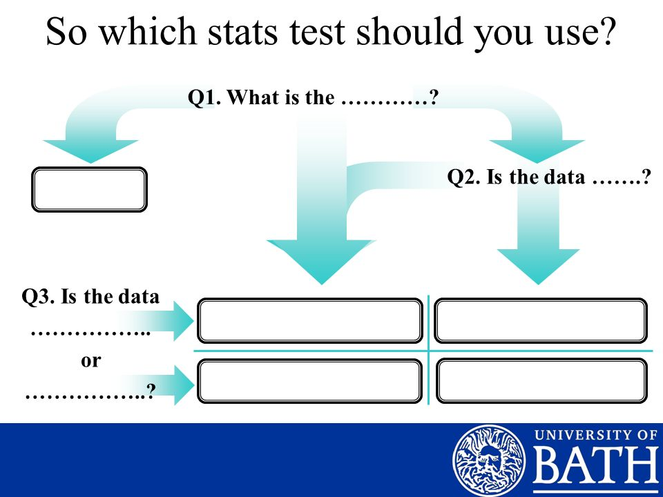 So which stats test should you use