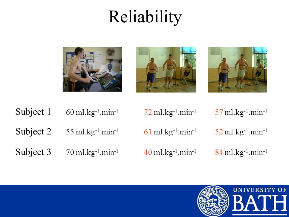Reliability Subject 1 60 ml.kg-1.min-1 72 ml.kg-1.min-1 57 ml.kg-1.min-1.