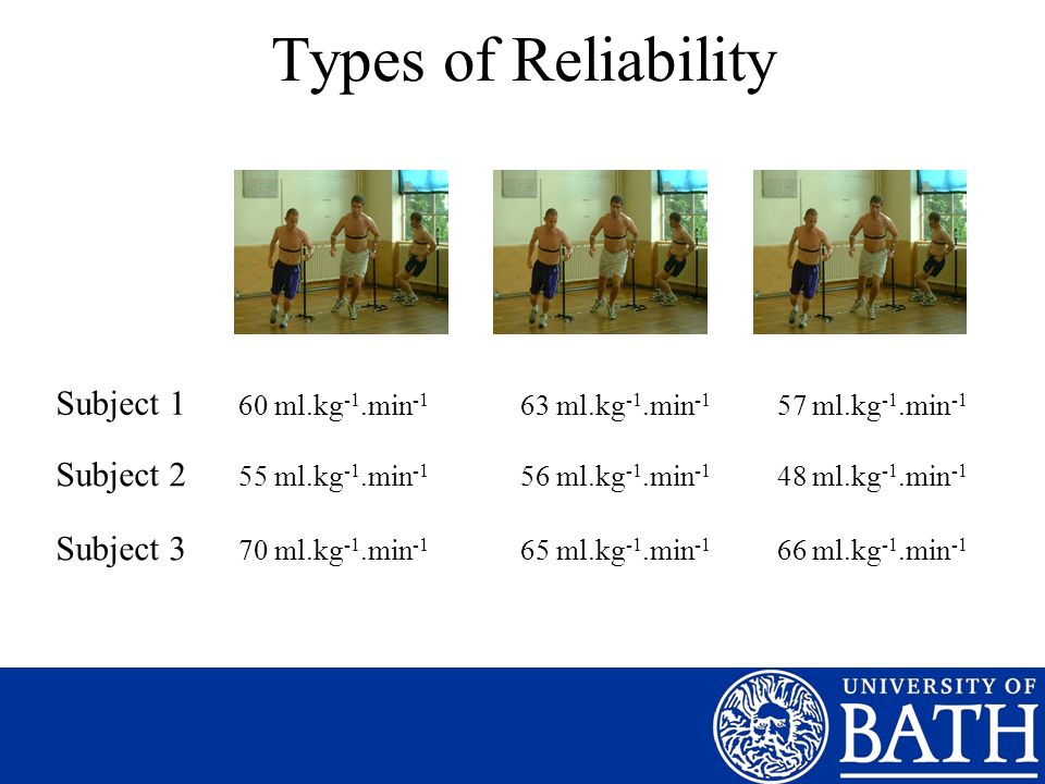 Types of Reliability Subject 1 60 ml.kg-1.min-1 63 ml.kg-1.min-1 57 ml.kg-1.min-1.