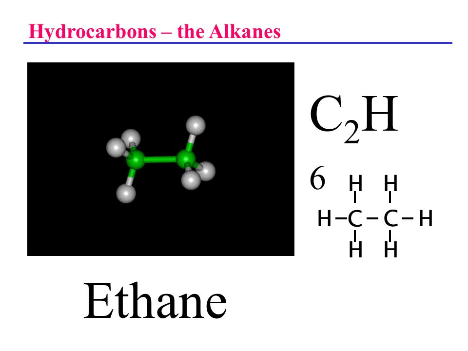 Hydrocarbons – the Alkanes