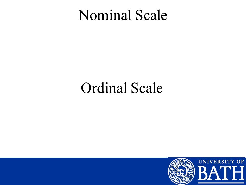 Nominal Scale Ordinal Scale