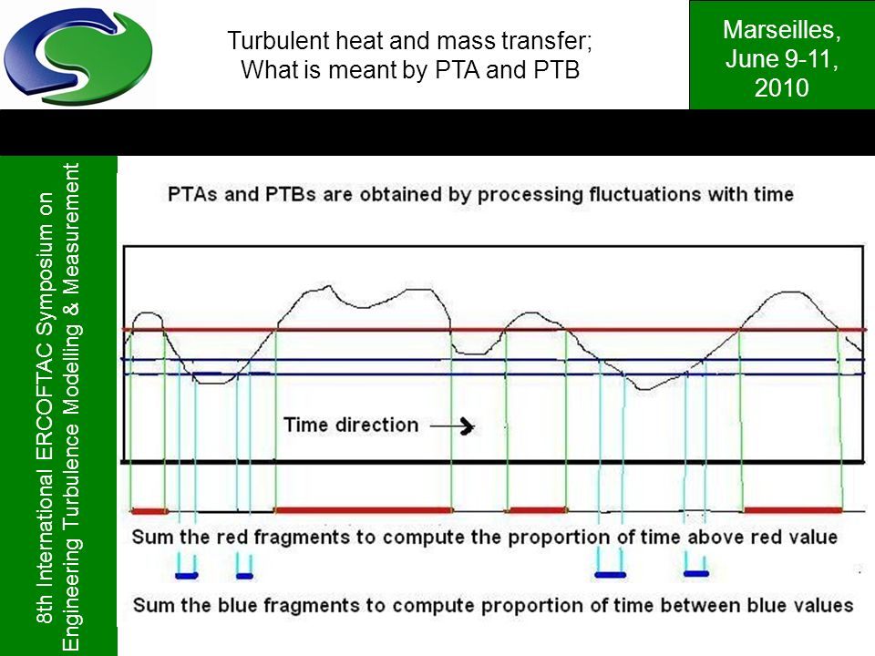 Turbulent heat and mass transfer; What is meant by PTA and PTB