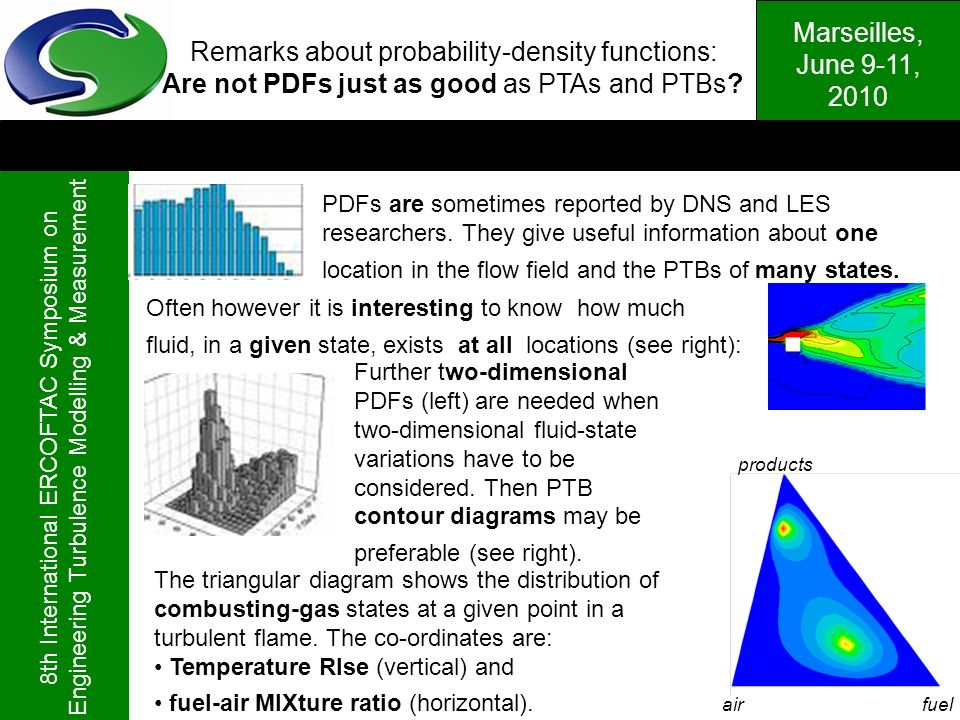 Remarks about probability-density functions: