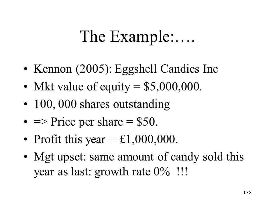 The Example:…. Kennon (2005): Eggshell Candies Inc