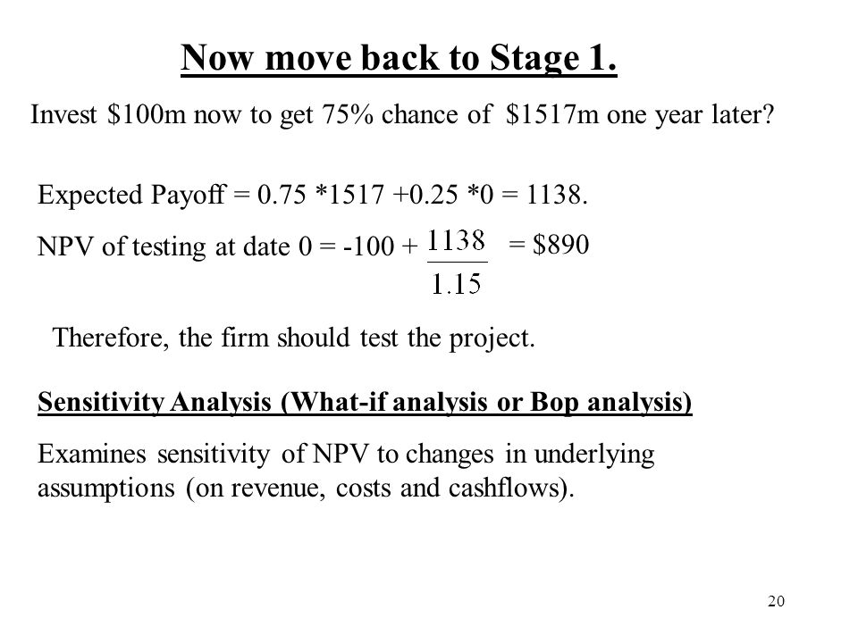 Now move back to Stage 1. Invest $100m now to get 75% chance of $1517m one year later Expected Payoff = 0.75 *1517 +0.25 *0 = 1138.