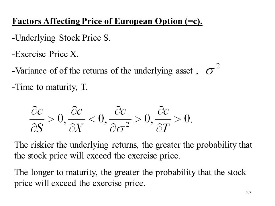 Factors Affecting Price of European Option (=c).
