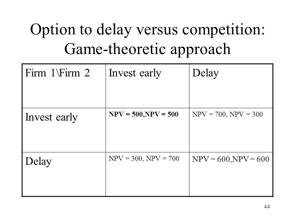 Option to delay versus competition: Game-theoretic approach