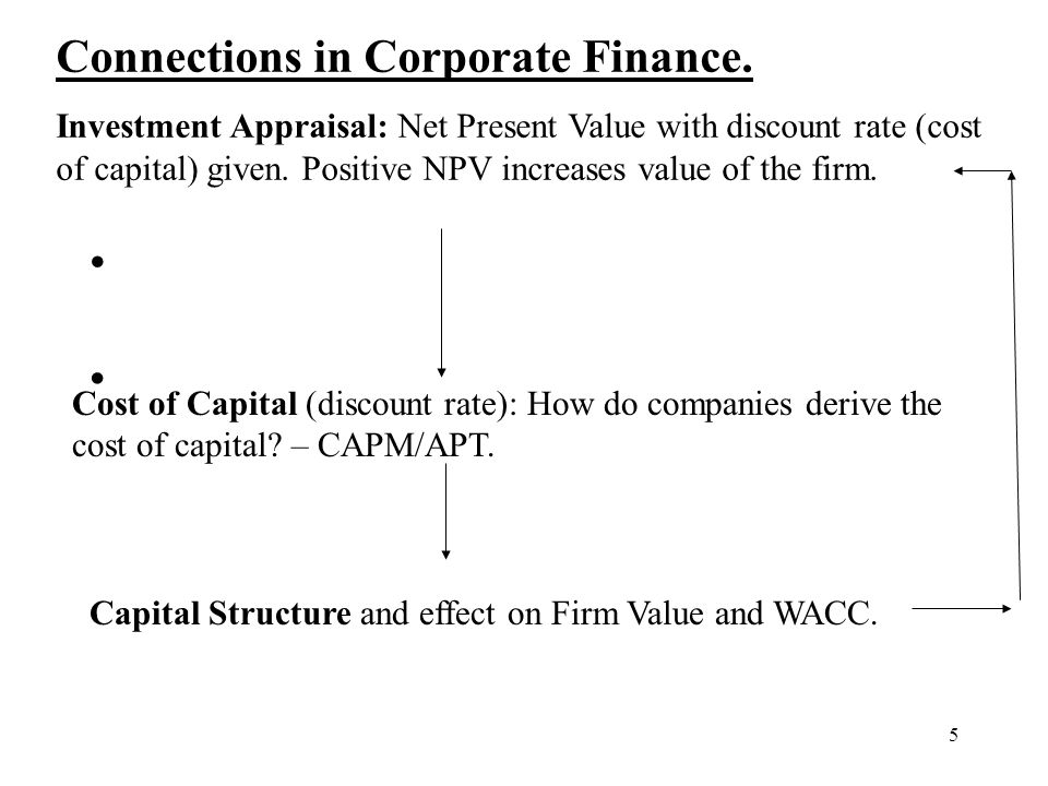 Connections in Corporate Finance.