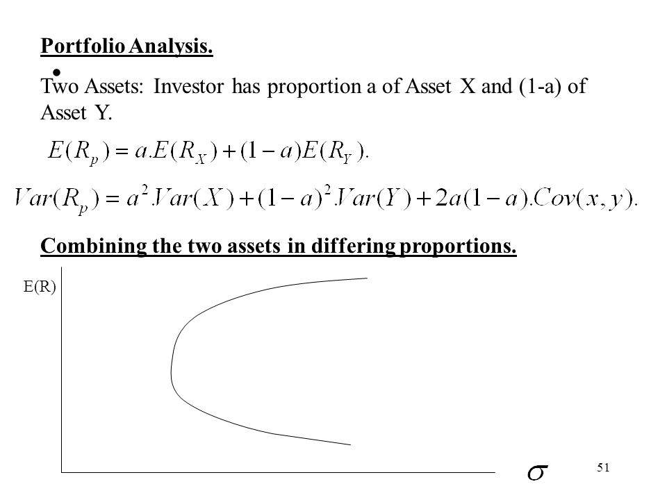 Two Assets: Investor has proportion a of Asset X and (1-a) of Asset Y.