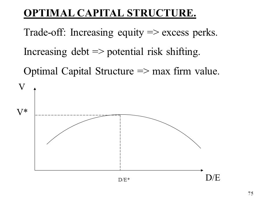 OPTIMAL CAPITAL STRUCTURE.