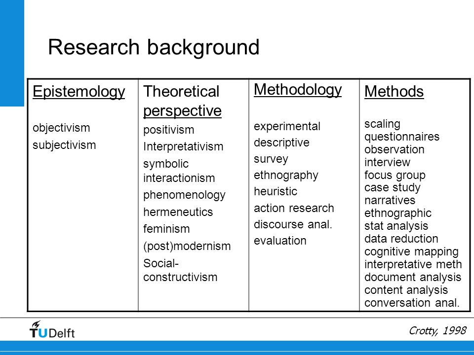 epistemology in research