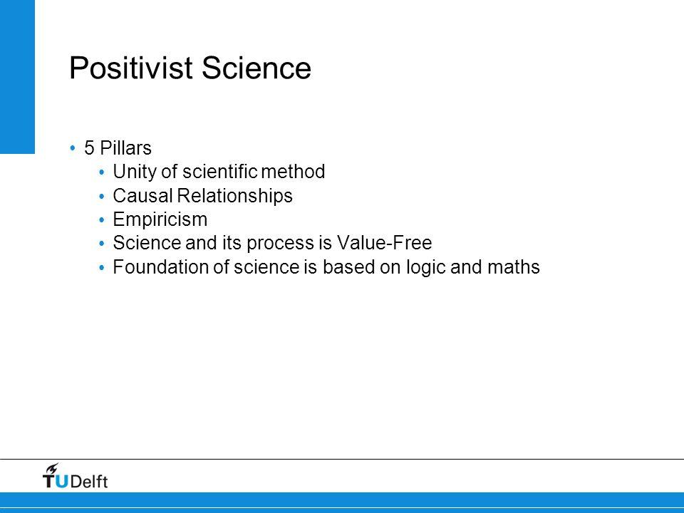 Positivist Science 5 Pillars Unity of scientific method
