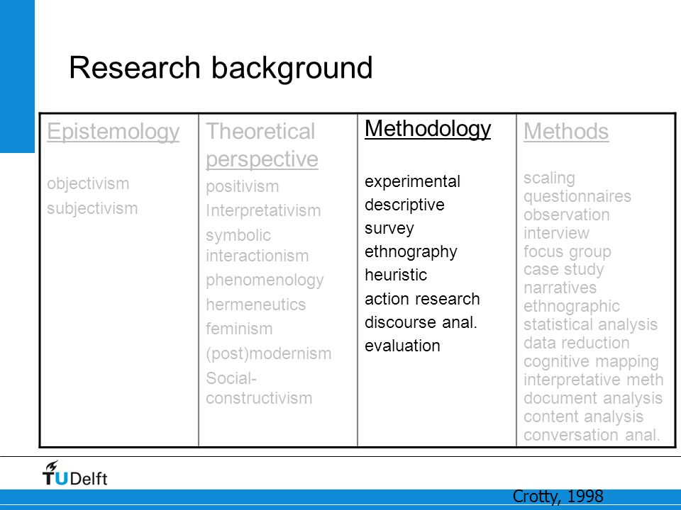 epistemology research