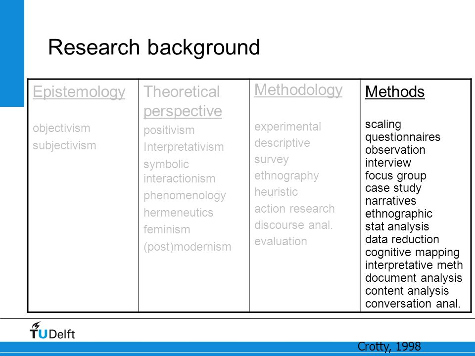 theoretical definition in research The theoretical framework is presented in the early section of a dissertation and provides the rationale for conducting your research to investigate a particular research problem consider the theoretical framework as a conceptual model that establishes a sense of structure that guides your research.