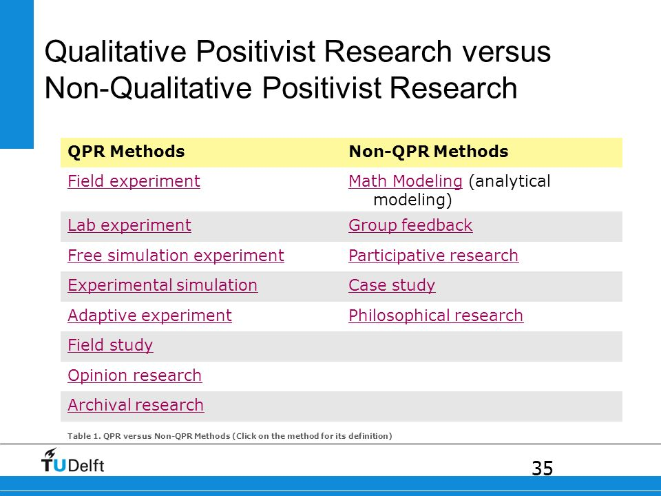 study on the many qualitative research methods [qualitative research is] research using methods such as participant observation or case studies which result in a narrative, descriptive account of a setting or practice.