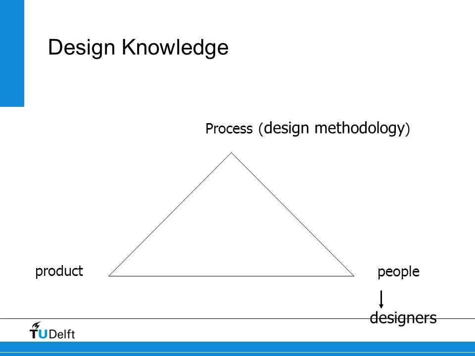 Process (design methodology)