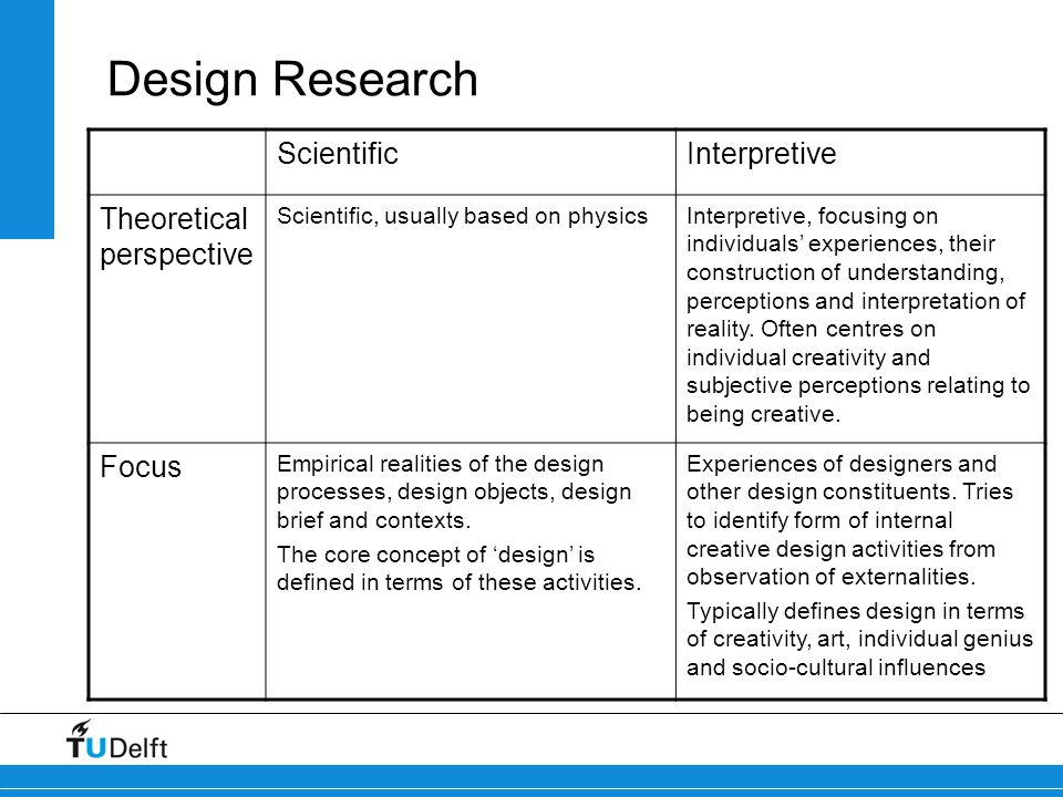 Interpretive research design