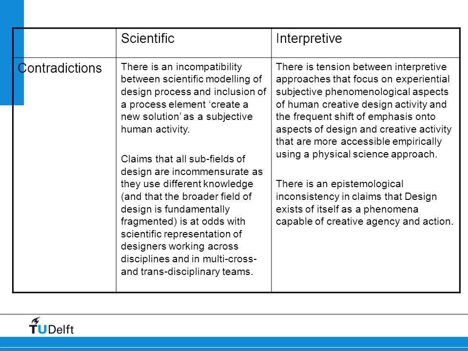 Scientific Interpretive Contradictions