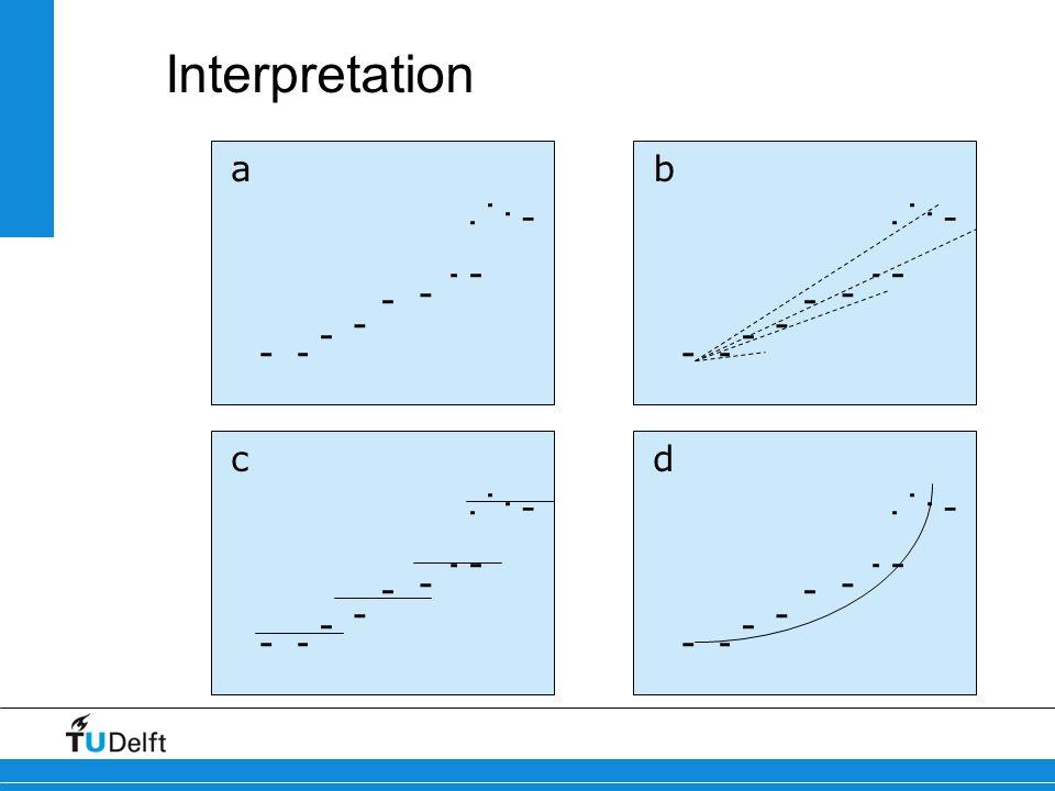 Interpretation - a - b - - c - d -