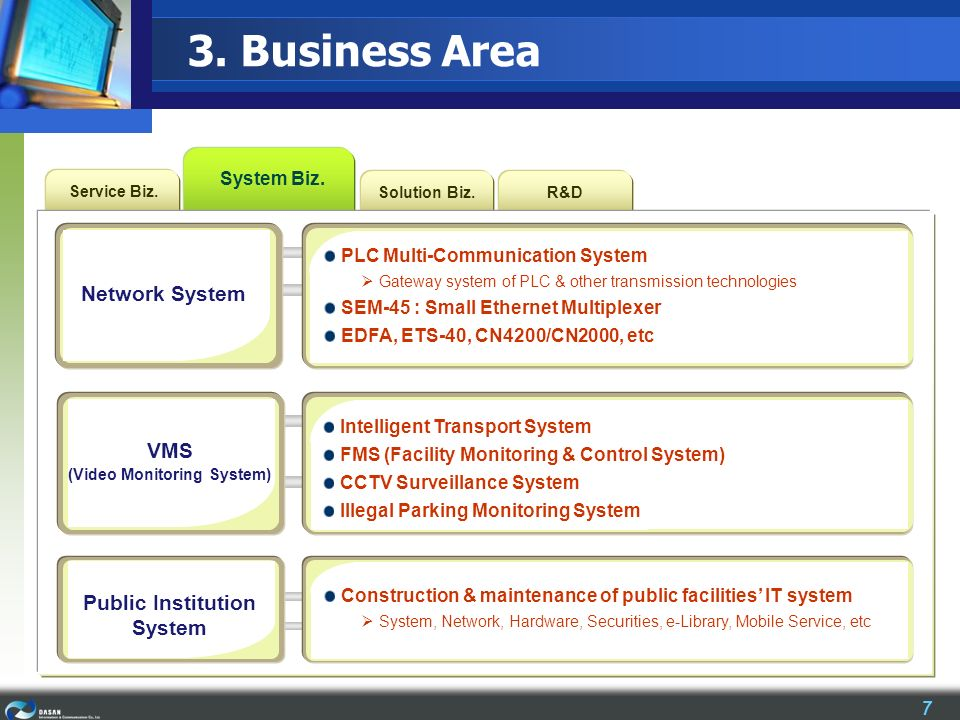 Transport Monitoring System : Company profile mar ppt video online download