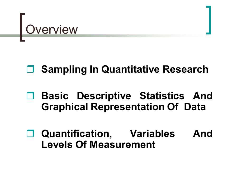 Overview Sampling In Quantitative Research