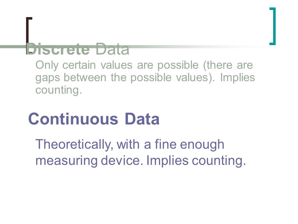 Discrete Data Continuous Data