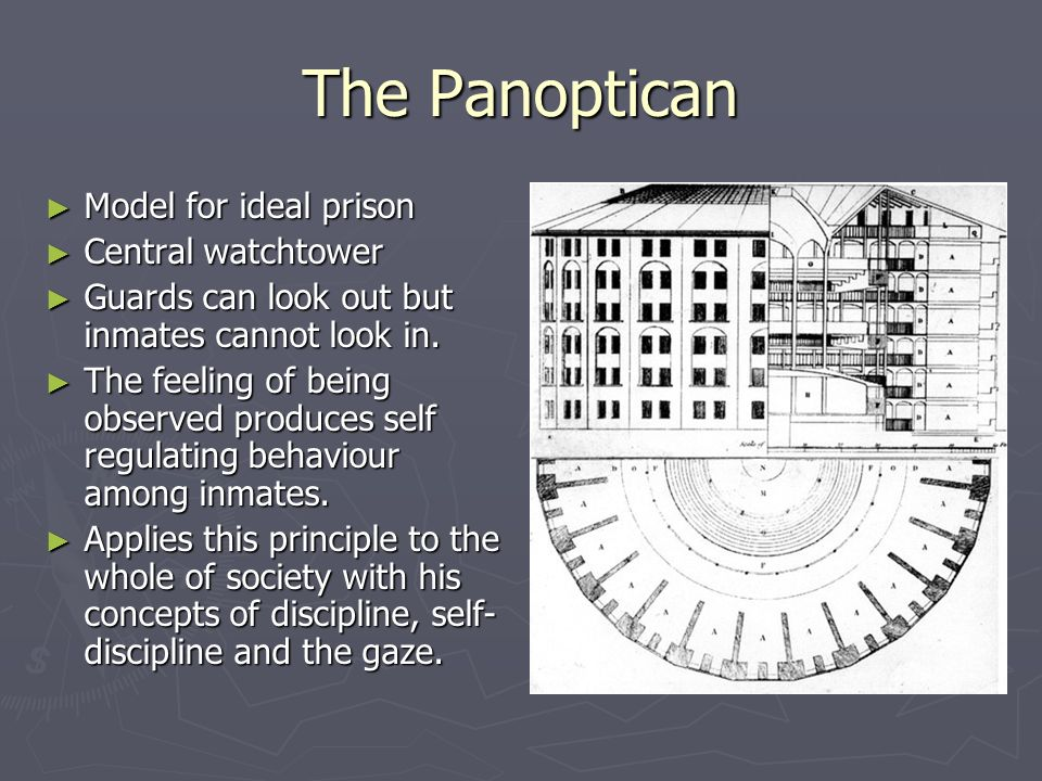 The Panoptican Model for ideal prison Central watchtower