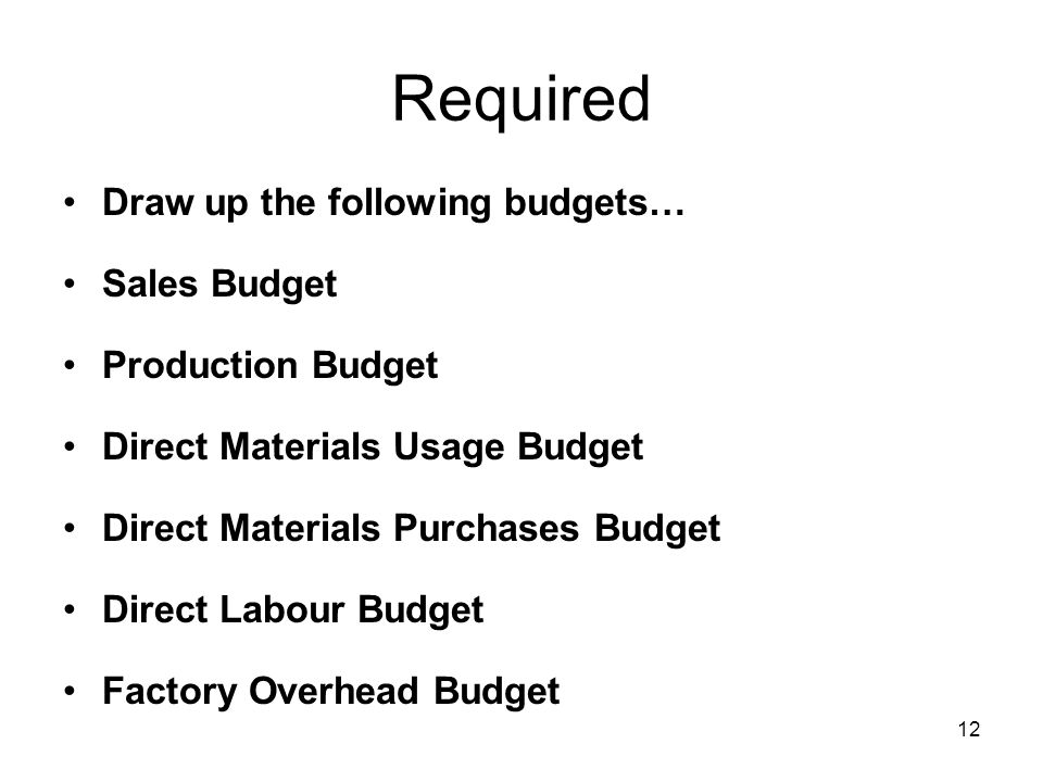 Required Draw up the following budgets… Sales Budget Production Budget