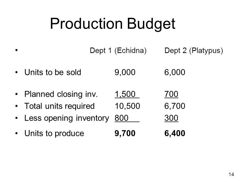 Production Budget Dept 1 (Echidna) Dept 2 (Platypus)