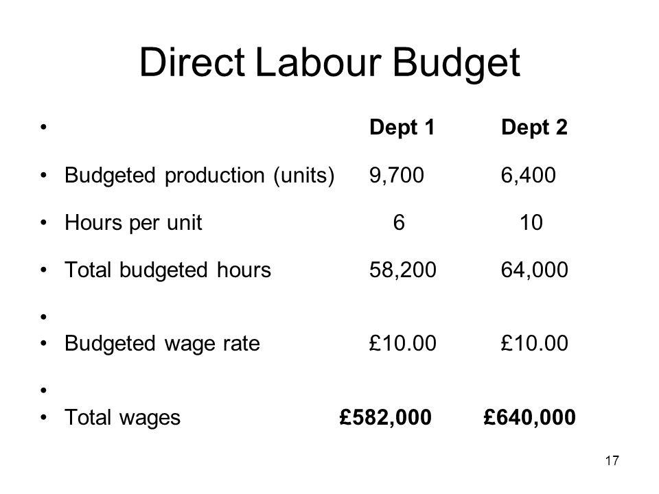Direct Labour Budget Dept 1 Dept 2