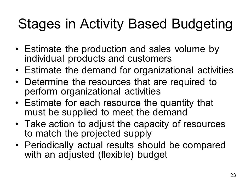 Stages in Activity Based Budgeting
