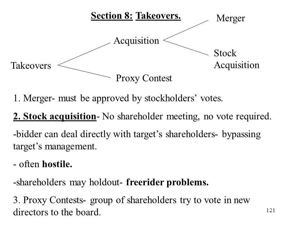 Section 8: Takeovers. Merger. Acquisition. Stock Acquisition. Takeovers. Proxy Contest. 1. Merger- must be approved by stockholders' votes.