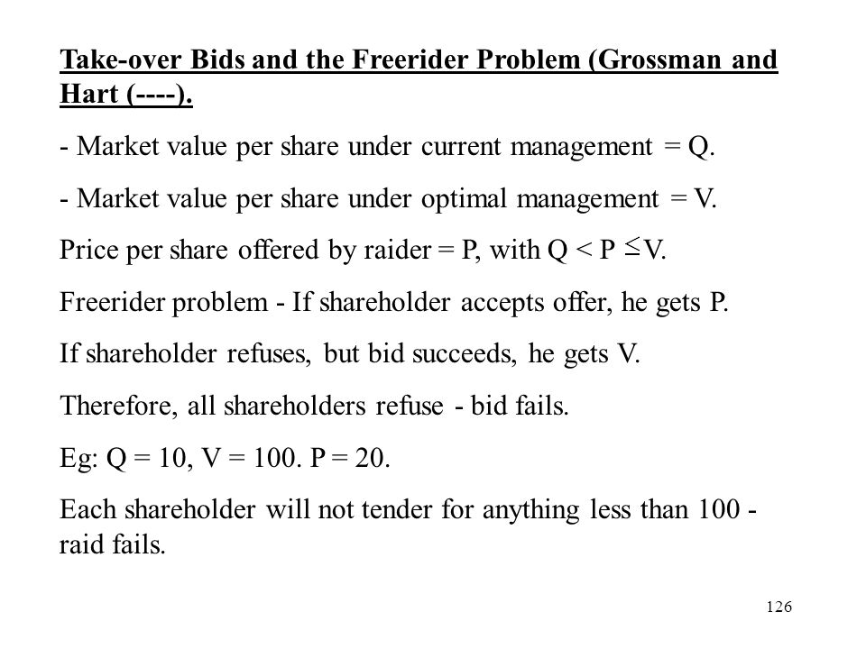 Take-over Bids and the Freerider Problem (Grossman and Hart (----).
