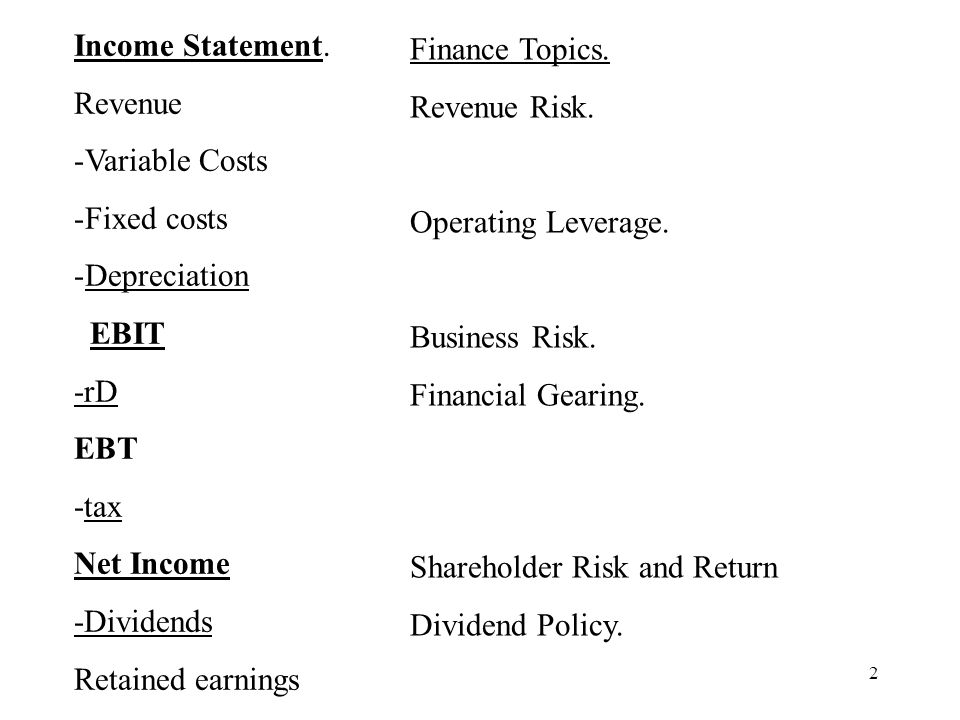 Income Statement. Revenue. Variable Costs. Fixed costs. Depreciation. EBIT. -rD. EBT. -tax. Net Income.