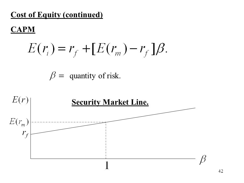 Cost of Equity (continued)