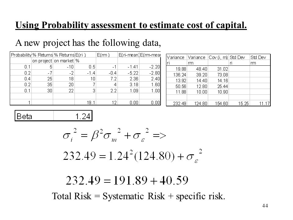Using Probability assessment to estimate cost of capital.