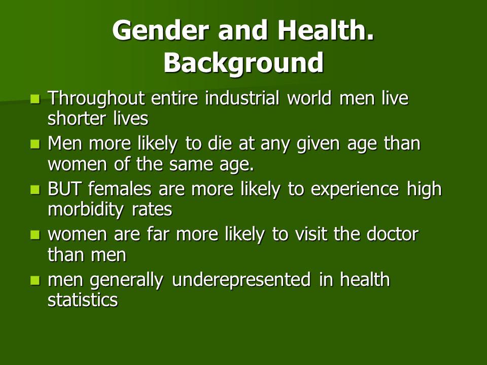 Gender and Health. Background