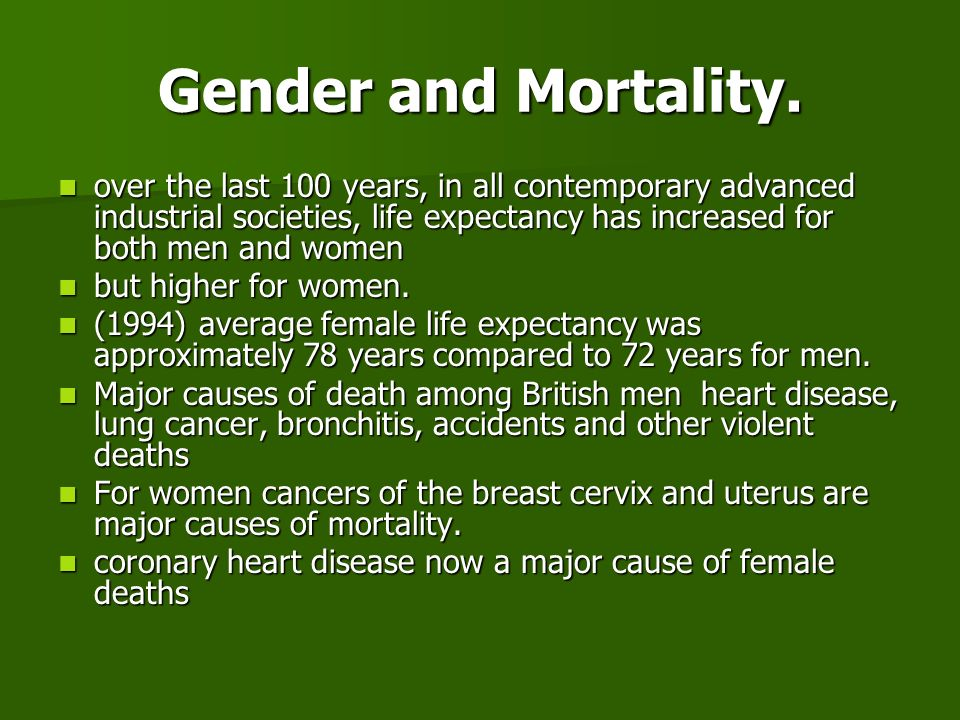 Gender and Mortality.