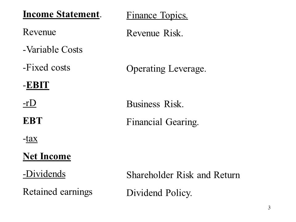 Income Statement. Revenue. Variable Costs. Fixed costs. EBIT. -rD. EBT. -tax. Net Income. -Dividends.