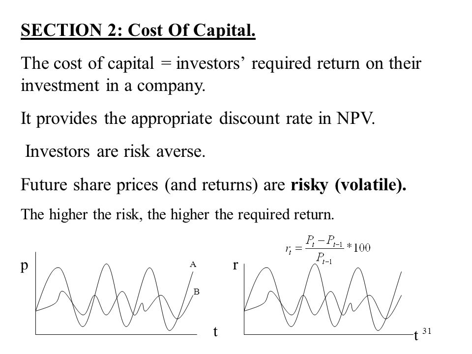 SECTION 2: Cost Of Capital.