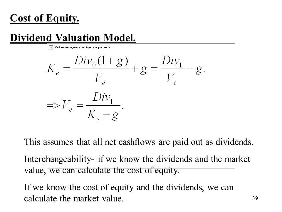 Dividend Valuation Model.