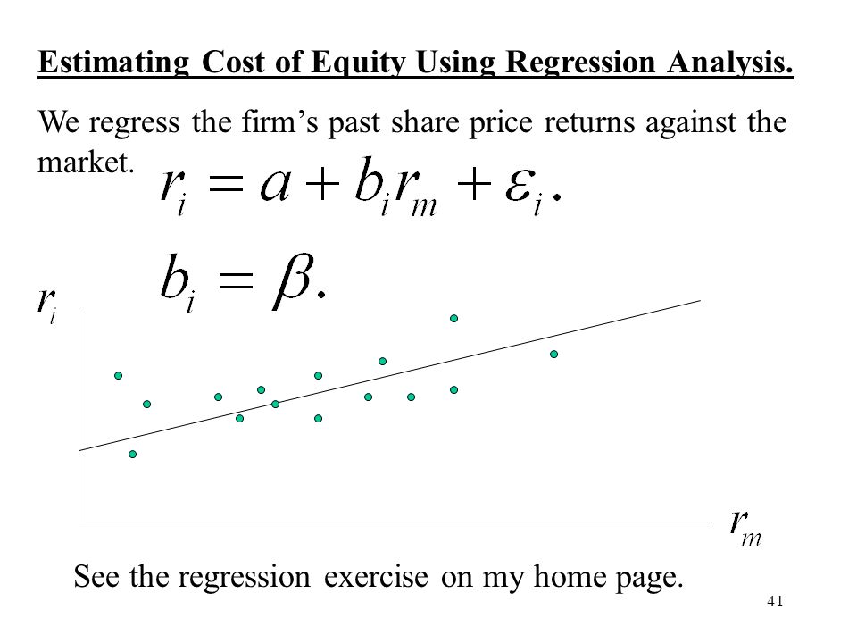 Estimating Cost of Equity Using Regression Analysis.