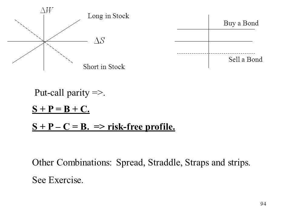 S + P – C = B. => risk-free profile.