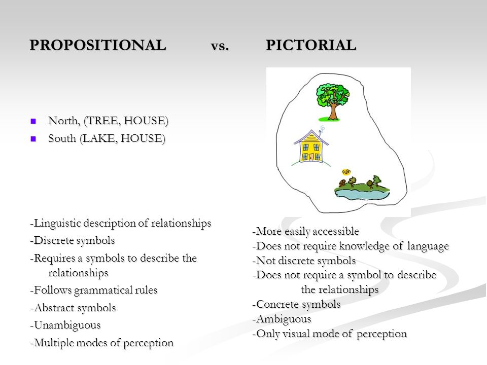 PROPOSITIONAL vs. PICTORIAL