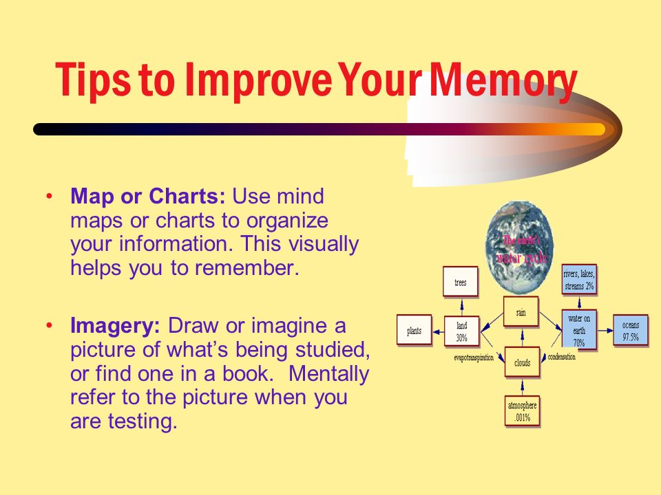 strategies to strengthen memory skills Lots of great games, apps, and exercises can help your child to improve working  memory and math skills at the same time games such as.