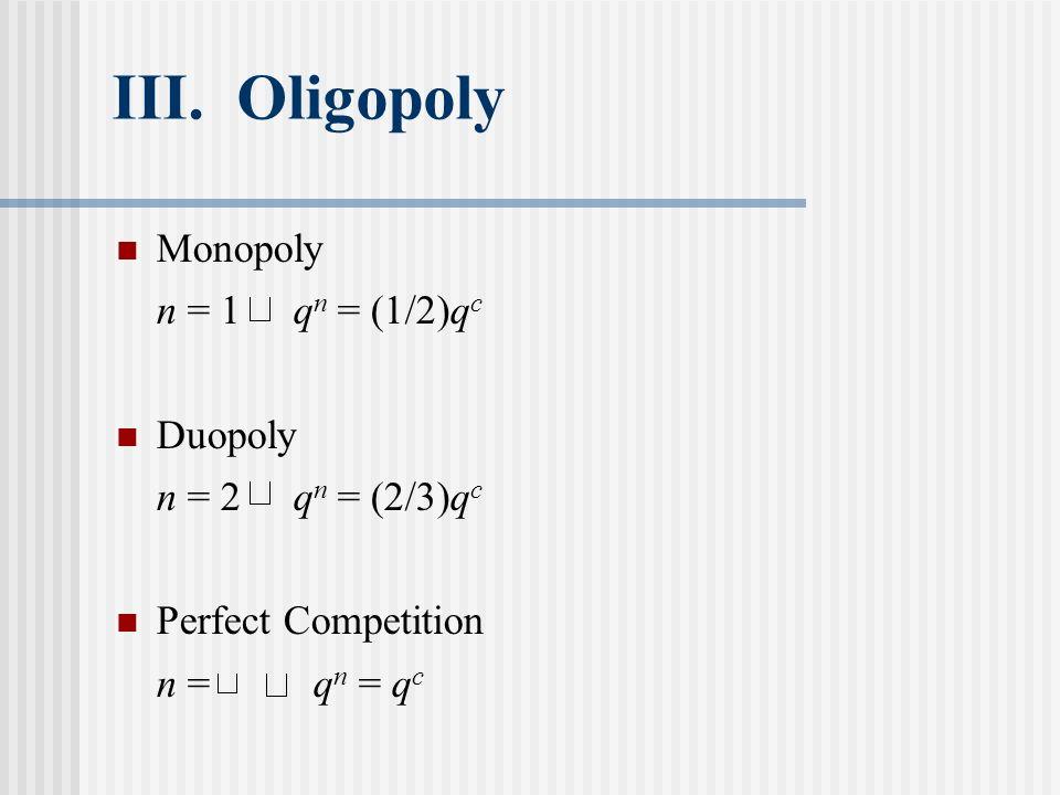 III. Oligopoly Monopoly n = 1 qn = (1/2)qc Duopoly n = 2 qn = (2/3)qc
