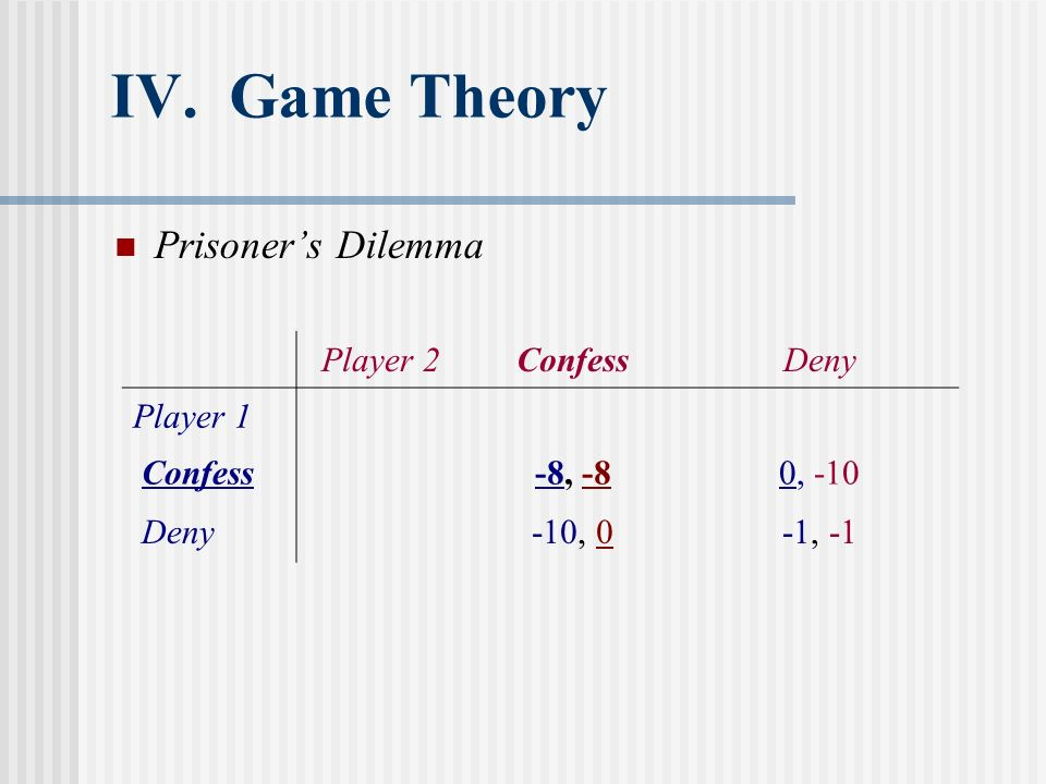 IV. Game Theory Prisoner's Dilemma Player 2 Confess Deny Player 1