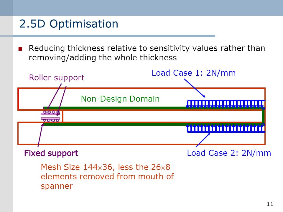 2.5D Optimisation Reducing thickness relative to sensitivity values rather than removing/adding the whole thickness.